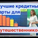 ВТБ Аэрофлот бонус